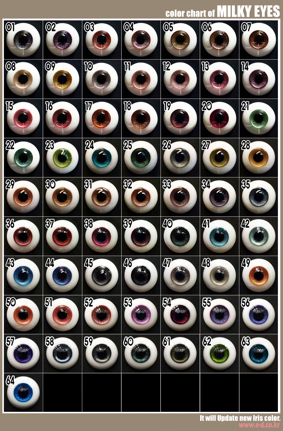 What's Your Eye Color? -- New Color Chart! - Community | The